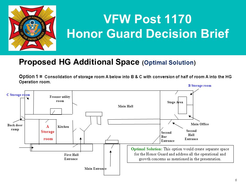 VFW Post 1170 Honor Guard Decision Brief Proposed HG Additional Space (Optimal Solution) Option 1 = Consolidation of storage room A below into B & C w
