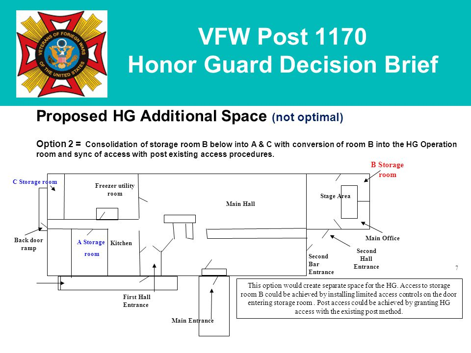 VFW Post 1170 Honor Guard Decision Brief Proposed HG Additional Space (not optimal) Option 2 = Consolidation of storage room B below into A & C with c