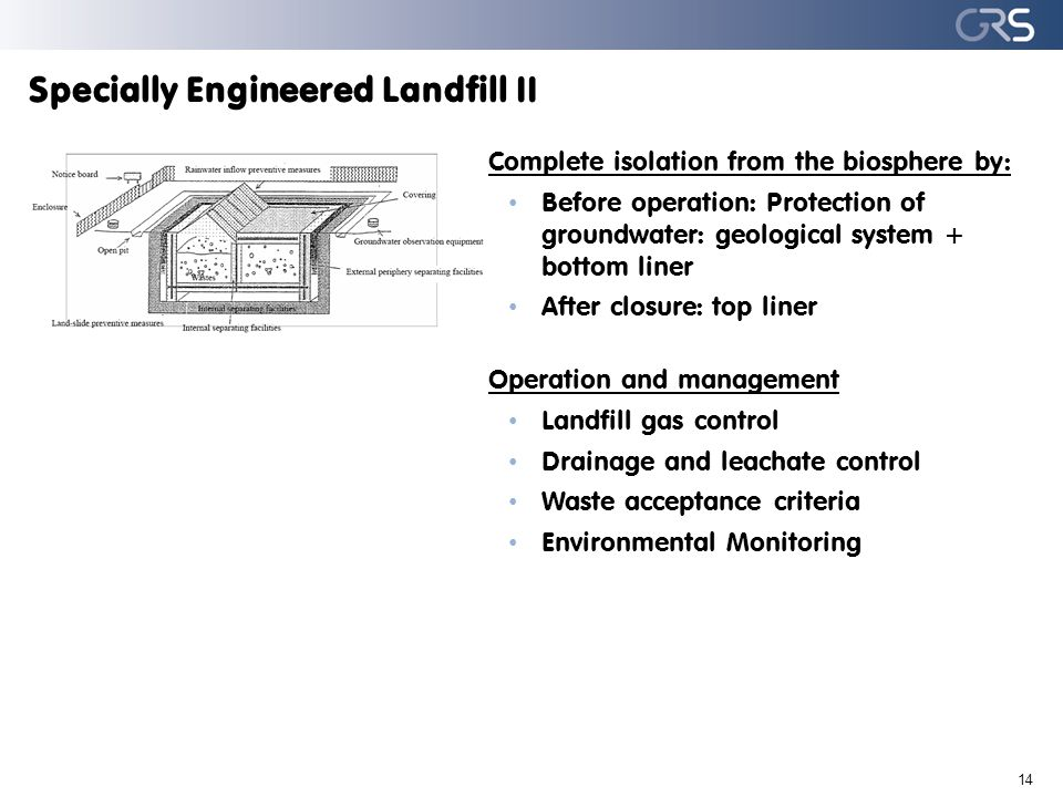 Specially Engineered Landfill II Complete isolation from the biosphere by: Before operation: Protection of groundwater: geological system + bottom liner After closure: top liner Operation and management Landfill gas control Drainage and leachate control Waste acceptance criteria Environmental Monitoring 14