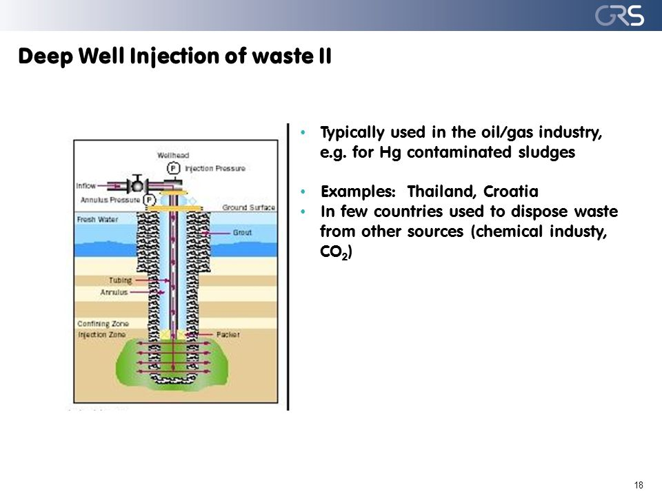 Deep Well Injection of waste II 18 Typically used in the oil/gas industry, e.g.