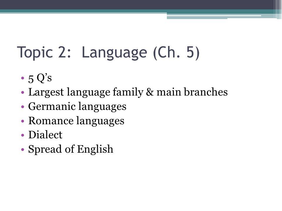 Topic 2: Language (Ch.