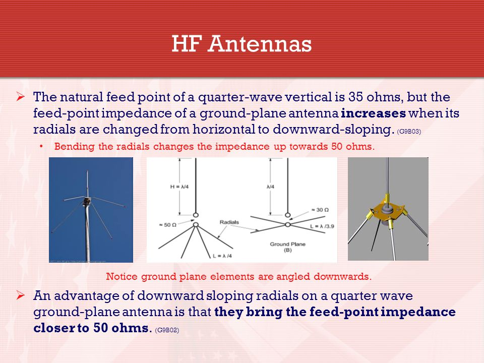 HF Antennas  The natural feed point of a quarter-wave vertical is 35 ohms, but the feed-point impedance of a ground-plane antenna increases when its