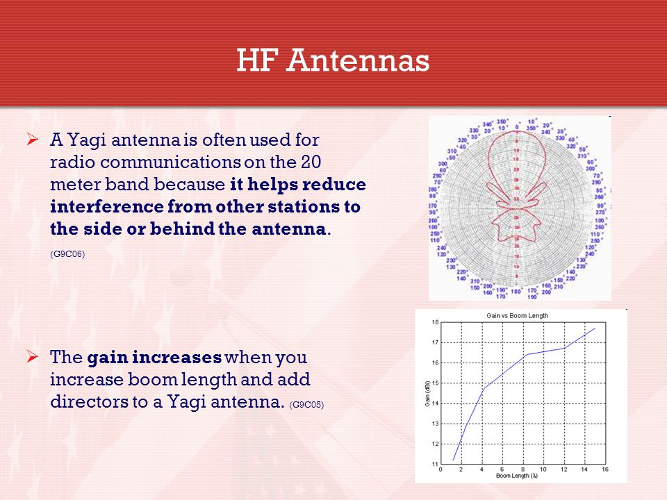 HF Antennas  A Yagi antenna is often used for radio communications on the 20 meter band because it helps reduce interference from other stations to t