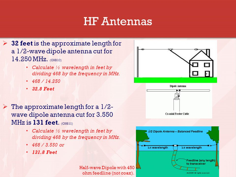 HF Antennas  32 feet is the approximate length for a 1/2-wave dipole antenna cut for 14.250 MHz. (G9B10) Calculate ½ wavelength in feet by dividing 4