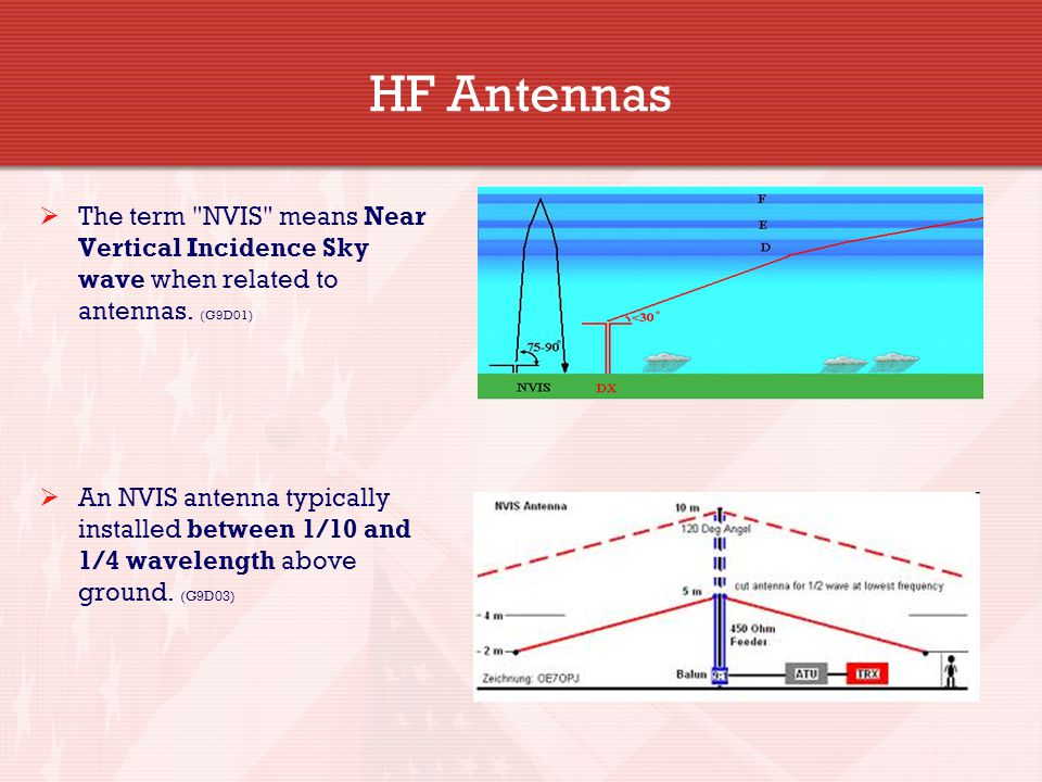 HF Antennas  An advantage of an NVIS antenna is high vertical angle radiation for working stations within a radius of a few hundred kilometers.