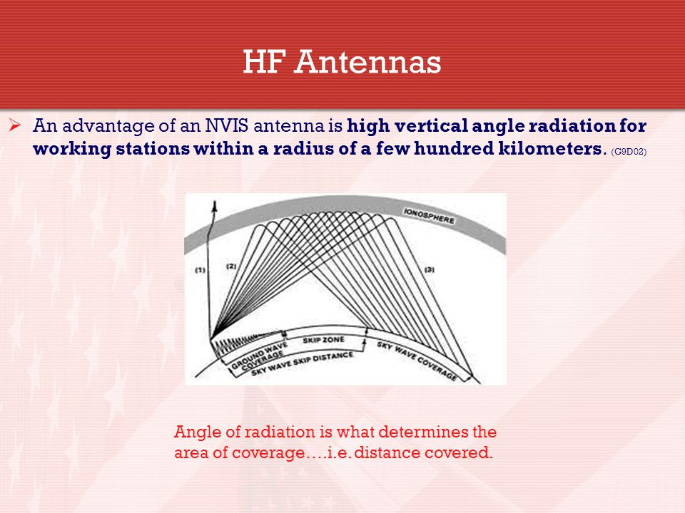 HF Antennas  An advantage of an NVIS antenna is high vertical angle radiation for working stations within a radius of a few hundred kilometers. (G9D0