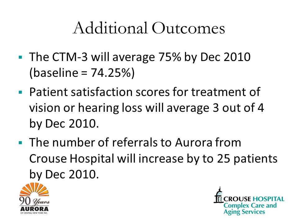 Additional Outcomes  The CTM-3 will average 75% by Dec 2010 (baseline = 74.25%)  Patient satisfaction scores for treatment of vision or hearing loss will average 3 out of 4 by Dec 2010.