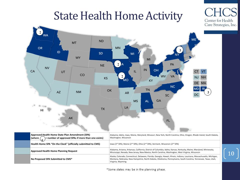 State Health Home Activity 10 *Some states may be in the planning phase. 2 # 2 2 3 3 10