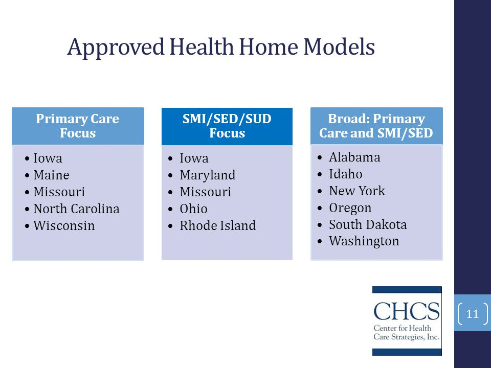 Approved Health Home Models Primary Care Focus Iowa Maine Missouri North Carolina Wisconsin SMI/SED/SUD Focus Iowa Maryland Missouri Ohio Rhode Island