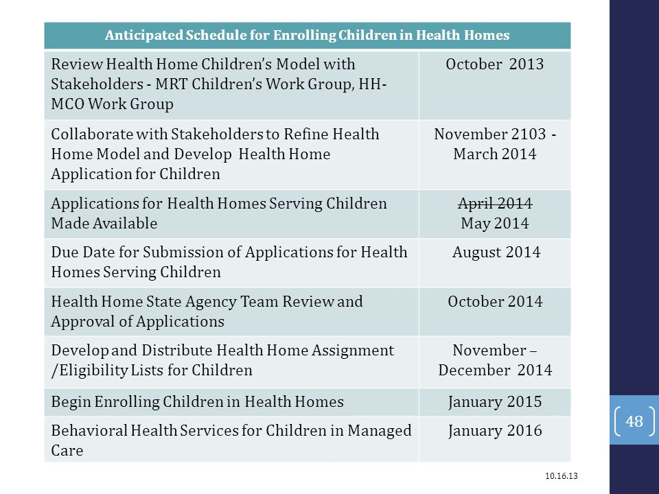 48 Anticipated Schedule for Enrolling Children in Health Homes Review Health Home Children's Model with Stakeholders - MRT Children's Work Group, HH-