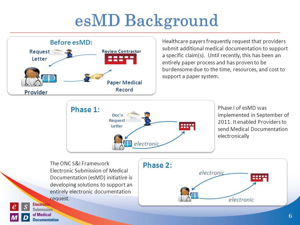 esMD Background Phase I of esMD was implemented in September of 2011.