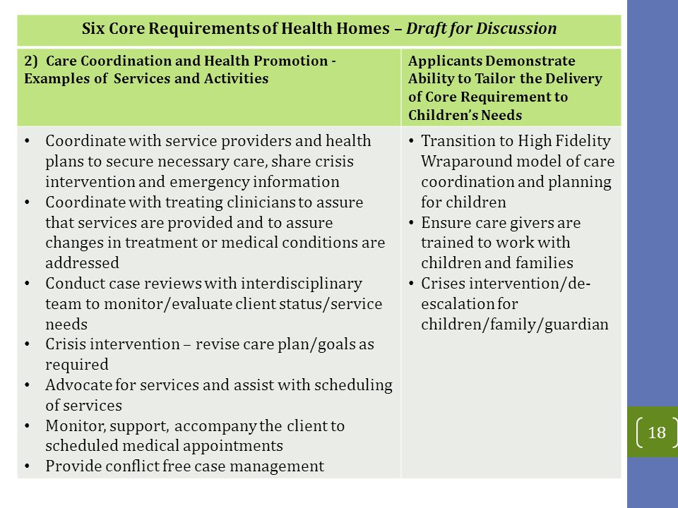 Six Core Requirements of Health Homes – Draft for Discussion 2) Care Coordination and Health Promotion - Examples of Services and Activities Applicants Demonstrate Ability to Tailor the Delivery of Core Requirement to Children's Needs Coordinate with service providers and health plans to secure necessary care, share crisis intervention and emergency information Coordinate with treating clinicians to assure that services are provided and to assure changes in treatment or medical conditions are addressed Conduct case reviews with interdisciplinary team to monitor/evaluate client status/service needs Crisis intervention – revise care plan/goals as required Advocate for services and assist with scheduling of services Monitor, support, accompany the client to scheduled medical appointments Provide conflict free case management Transition to High Fidelity Wraparound model of care coordination and planning for children Ensure care givers are trained to work with children and families Crises intervention/de- escalation for children/family/guardian 18