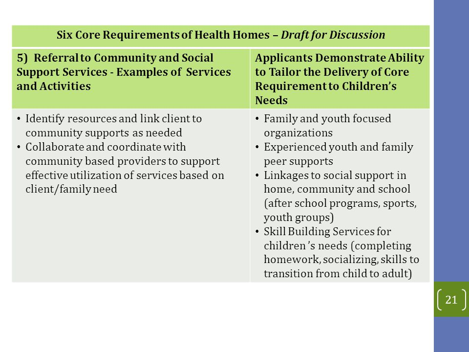 Six Core Requirements of Health Homes – Draft for Discussion 5) Referral to Community and Social Support Services - Examples of Services and Activities Applicants Demonstrate Ability to Tailor the Delivery of Core Requirement to Children's Needs Identify resources and link client to community supports as needed Collaborate and coordinate with community based providers to support effective utilization of services based on client/family need Family and youth focused organizations Experienced youth and family peer supports Linkages to social support in home, community and school (after school programs, sports, youth groups) Skill Building Services for children 's needs (completing homework, socializing, skills to transition from child to adult) 21