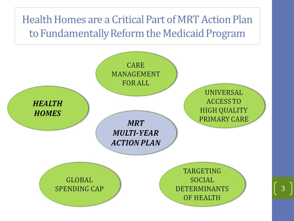 Health Homes are a Critical Part of MRT Action Plan to Fundamentally Reform the Medicaid Program 3 HEALTH HOMES MRT MULTI-YEAR ACTION PLAN MRT MULTI-YEAR ACTION PLAN GLOBAL SPENDING CAP TARGETING SOCIAL DETERMINANTS OF HEALTH UNIVERSAL ACCESS TO HIGH QUALITY PRIMARY CARE CARE MANAGEMENT FOR ALL