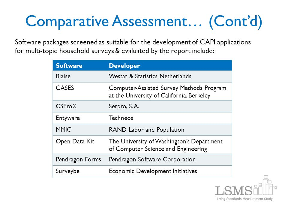 Comparative Assessment… (Cont'd) Software packages screened as suitable for the development of CAPI applications for multi-topic household surveys & e