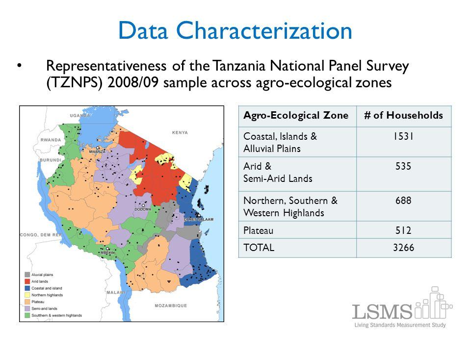 Data Characterization Representativeness of the Tanzania National Panel Survey (TZNPS) 2008/09 sample across agro-ecological zones Agro-Ecological Zon