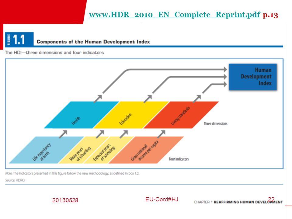 www.HDR_2010_EN_Complete_Reprint.pdfwww.HDR_2010_EN_Complete_Reprint.pdf p.13 14-02-11PhilCulture#HJ22 20130528 EU-Cord#HJ22