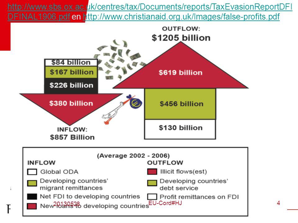12-01-09PhilCulture#HJ4 http://www.sbs.ox.ac.uk/centres/tax/Documents/reports/TaxEvasionReportDFI DFINAL1906.pdfhttp://www.sbs.ox.ac.uk/centres/tax/Documents/reports/TaxEvasionReportDFI DFINAL1906.pdf en http://www.christianaid.org.uk/Images/false-profits.pdfhttp://www.christianaid.org.uk/Images/false-profits.pdf 20130528 EU-Cord#HJ4