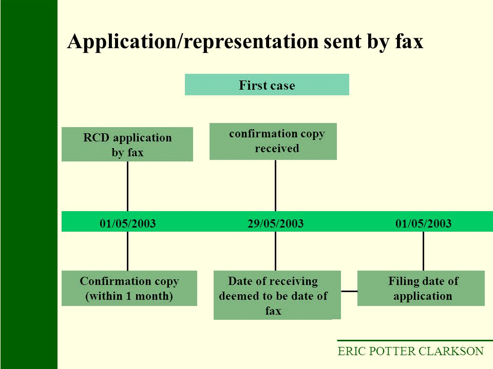 ERIC POTTER CLARKSON confirmation copy received Confirmation copy (within 1 month) Date of receiving deemed to be date of fax 01/05/200329/05/200301/0