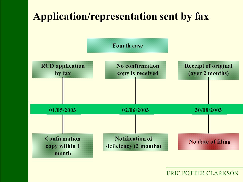 ERIC POTTER CLARKSON No confirmation copy is received Confirmation copy within 1 month RCD application by fax Receipt of original (over 2 months) Noti