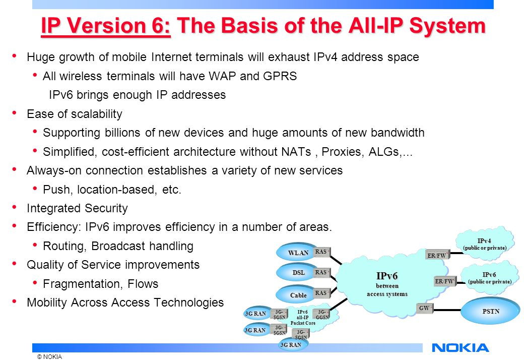 © NOKIA IP Version 6: The Basis of the All-IP System Huge growth of mobile Internet terminals will exhaust IPv4 address space All wireless terminals will have WAP and GPRS IPv6 brings enough IP addresses Ease of scalability Supporting billions of new devices and huge amounts of new bandwidth Simplified, cost-efficient architecture without NATs, Proxies, ALGs,...