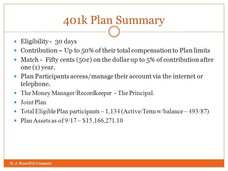401k Plan Summary H. J.
