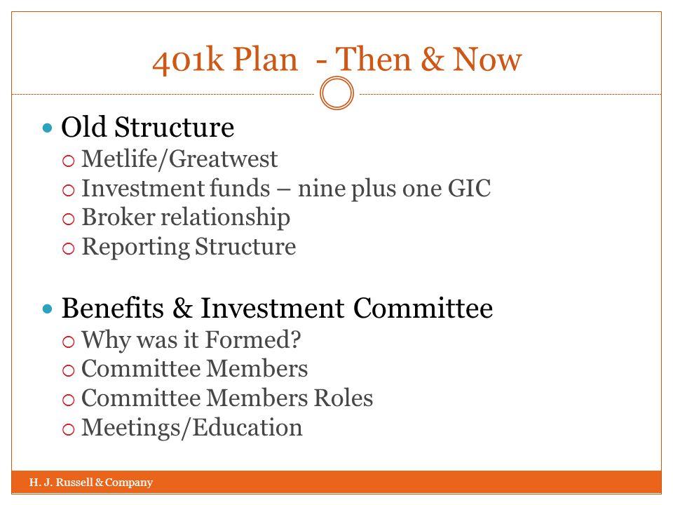 401k Plan - Then & Now H. J.