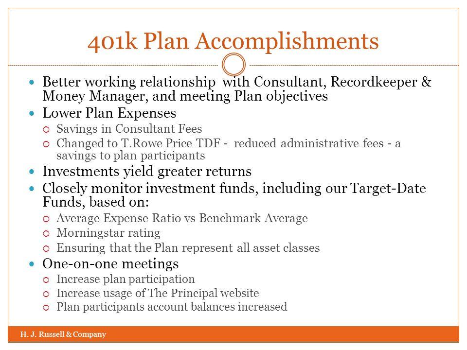 401k Plan Accomplishments H. J.