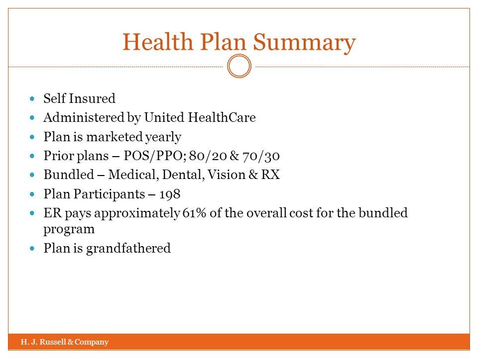 Health Plan Summary H. J.