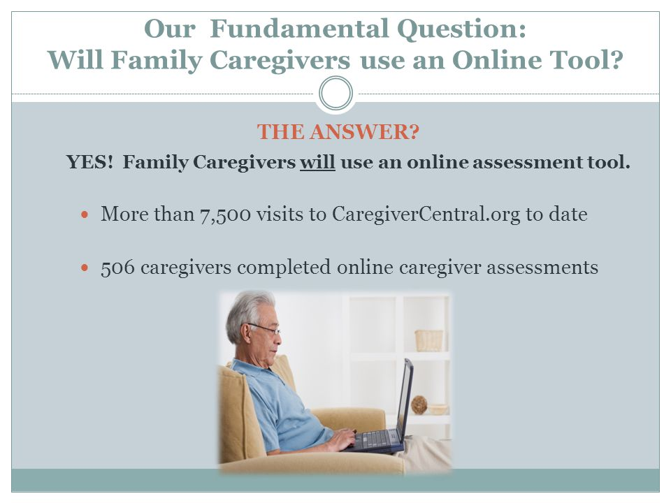 Our Fundamental Question: Will Family Caregivers use an Online Tool.