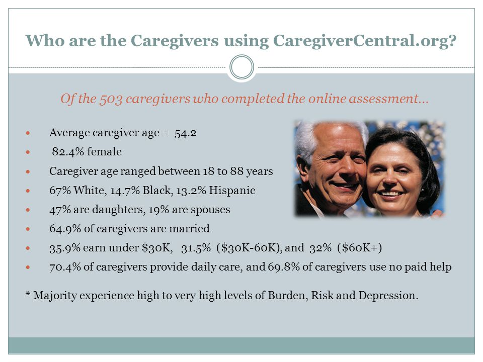 Who are the Caregivers using CaregiverCentral.org.