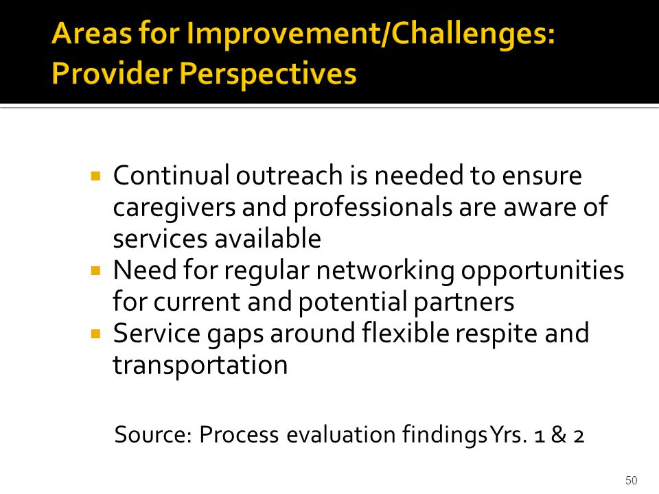  Continual outreach is needed to ensure caregivers and professionals are aware of services available  Need for regular networking opportunities for current and potential partners  Service gaps around flexible respite and transportation Source: Process evaluation findings Yrs.
