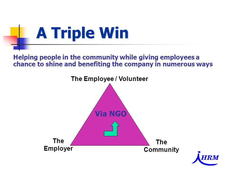 A Triple Win Helping people in the community while giving employees a chance to shine and benefiting the company in numerous ways The Employee / Volunteer The Employer The Community Via NGO