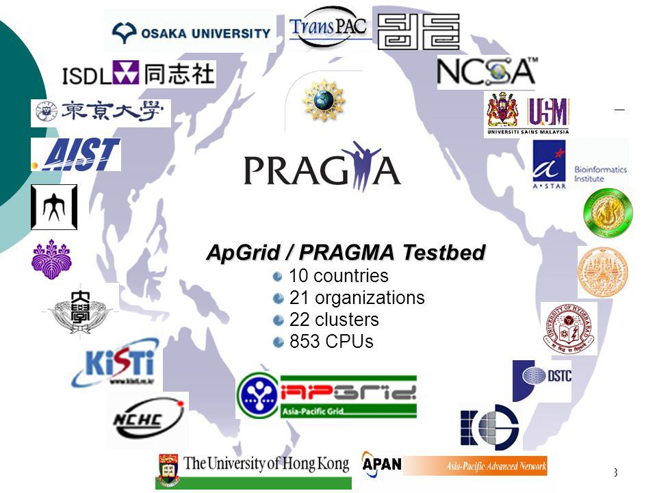 13 ApGrid / PRAGMA Testbed 10 countries 21 organizations 22 clusters 853 CPUs