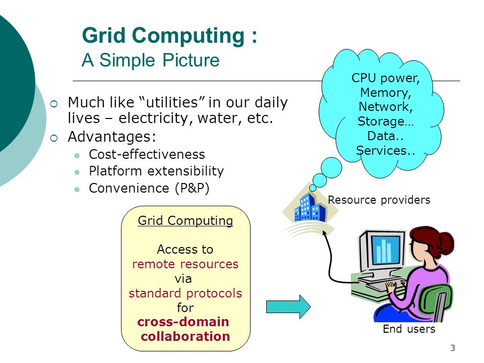 3 Grid Computing : A Simple Picture Grid Computing Access to remote resources via standard protocols for cross-domain collaboration CPU power, Memory, Network, Storage… Data..