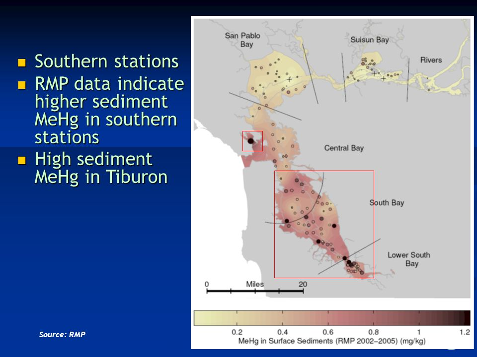 Southern stations Southern stations RMP data indicate higher sediment MeHg in southern stations RMP data indicate higher sediment MeHg in southern stations High sediment MeHg in Tiburon High sediment MeHg in Tiburon Source: RMP