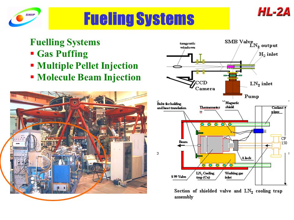 Fuelling Systems  Gas Puffing  Multiple Pellet Injection  Molecule Beam Injection Fueling Systems