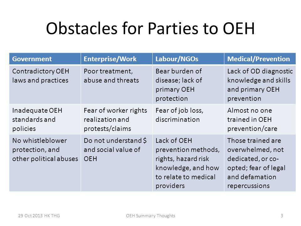Obstacles for Parties to OEH GovernmentEnterprise/WorkLabour/NGOsMedical/Prevention Contradictory OEH laws and practices Poor treatment, abuse and threats Bear burden of disease; lack of primary OEH protection Lack of OD diagnostic knowledge and skills and primary OEH prevention Inadequate OEH standards and policies Fear of worker rights realization and protests/claims Fear of job loss, discrimination Almost no one trained in OEH prevention/care No whistleblower protection, and other political abuses Do not understand $ and social value of OEH Lack of OEH prevention methods, rights, hazard risk knowledge, and how to relate to medical providers Those trained are overwhelmed, not dedicated, or co- opted; fear of legal and defamation repercussions 29 Oct 2013 HK THGOEH Summary Thoughts3