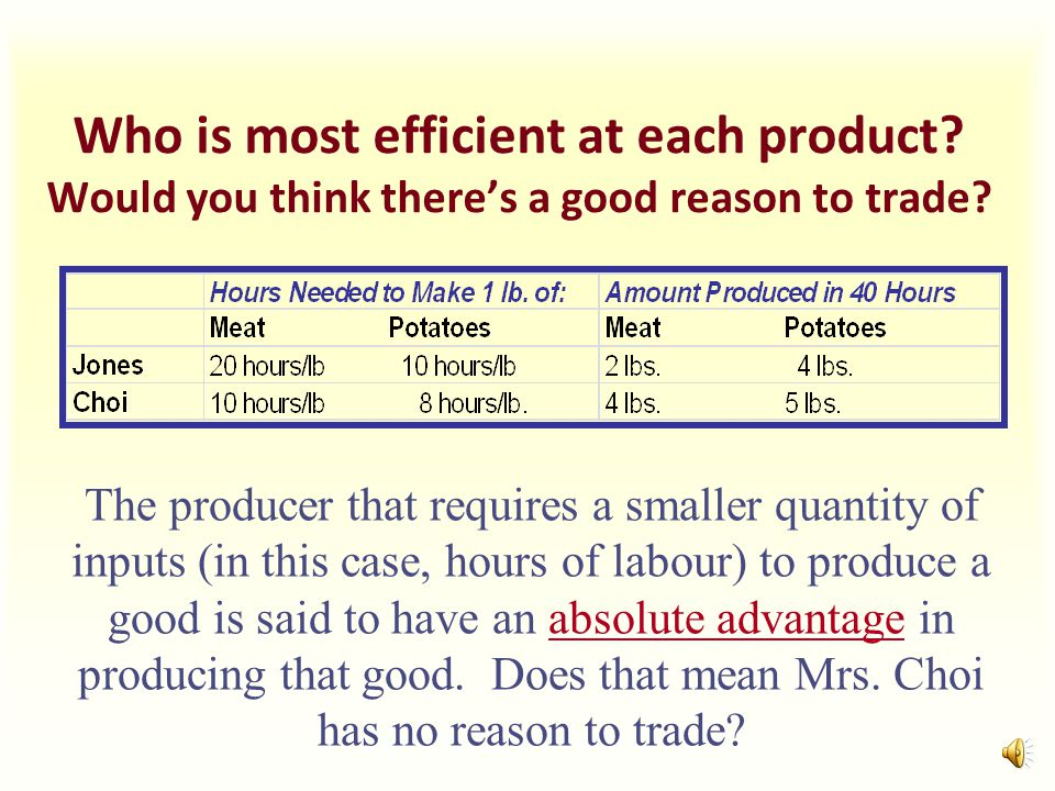 Who is most efficient at each product.Would you think there's a good reason to trade.
