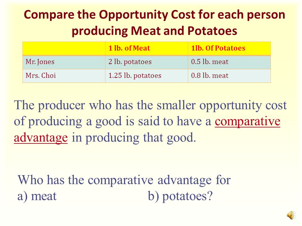 Mrs. Choi's Production – and consumption – Possibilities Frontier Potatoes (pounds) Meat (pounds) 5 4 2 2.5 0 B