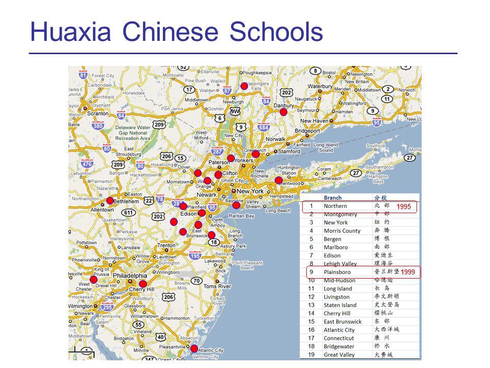 Huaxia Growth