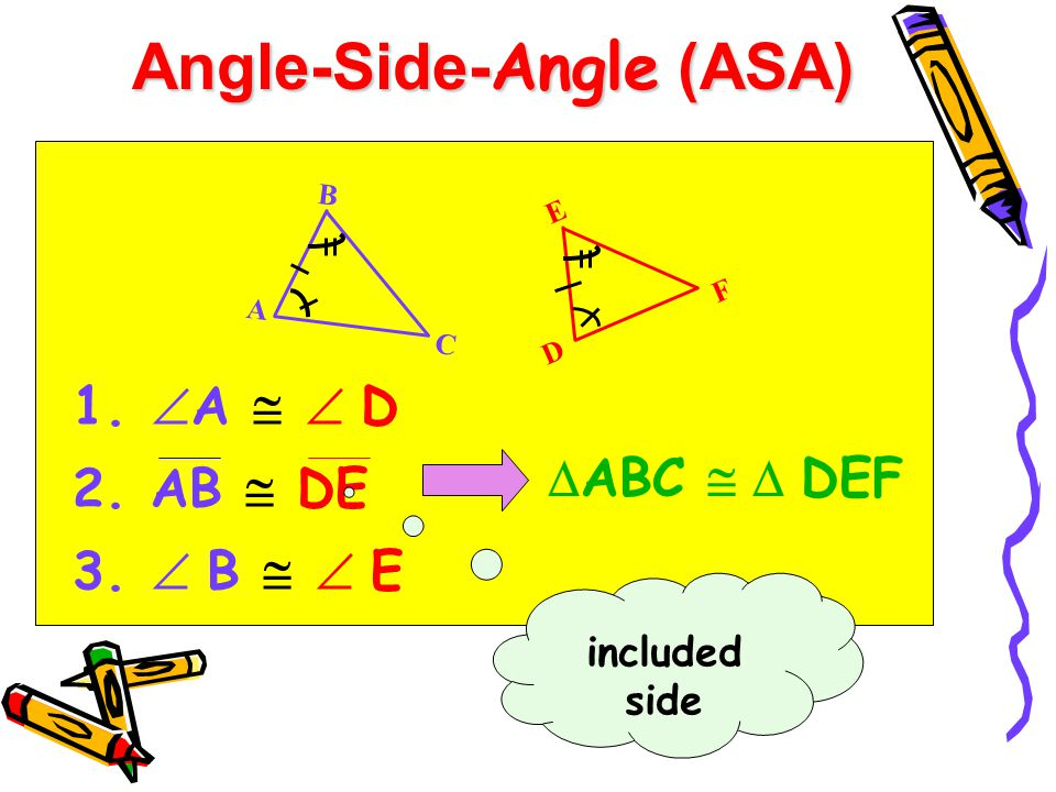 Angle-Side- Angle (ASA) 1.  A   D 2. AB  DE 3.  B   E  ABC   DEF B A C E D F included side