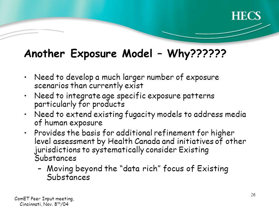 26 ComET Peer Input meeting, Cincinnati, Nov. 8 th /04 Another Exposure Model – Why .