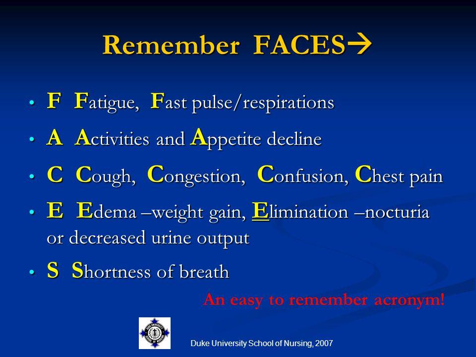 Duke University School of Nursing, 2007 Remember FACES  F F atigue, F ast pulse/respirations F F atigue, F ast pulse/respirations A A ctivities and A