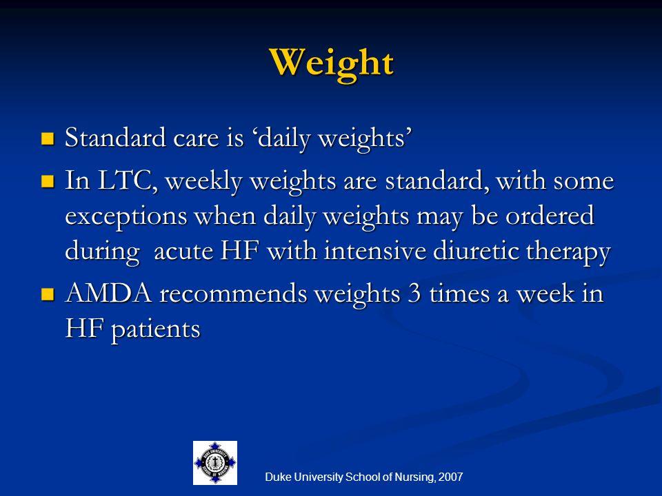 Duke University School of Nursing, 2007 Weight Standard care is 'daily weights' Standard care is 'daily weights' In LTC, weekly weights are standard,