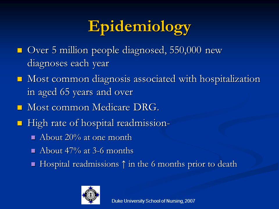 Duke University School of Nursing, 2007 Epidemiology Over 5 million people diagnosed, 550,000 new diagnoses each year Over 5 million people diagnosed,