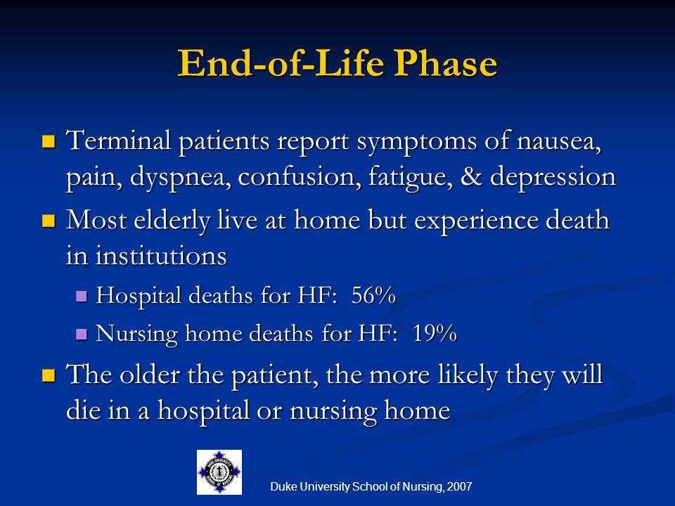 Duke University School of Nursing, 2007 End-of-Life Phase Terminal patients report symptoms of nausea, pain, dyspnea, confusion, fatigue, & depression