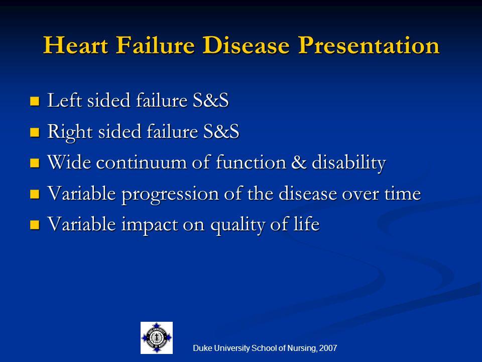 Duke University School of Nursing, 2007 Heart Failure Disease Presentation Left sided failure S&S Left sided failure S&S Right sided failure S&S Right