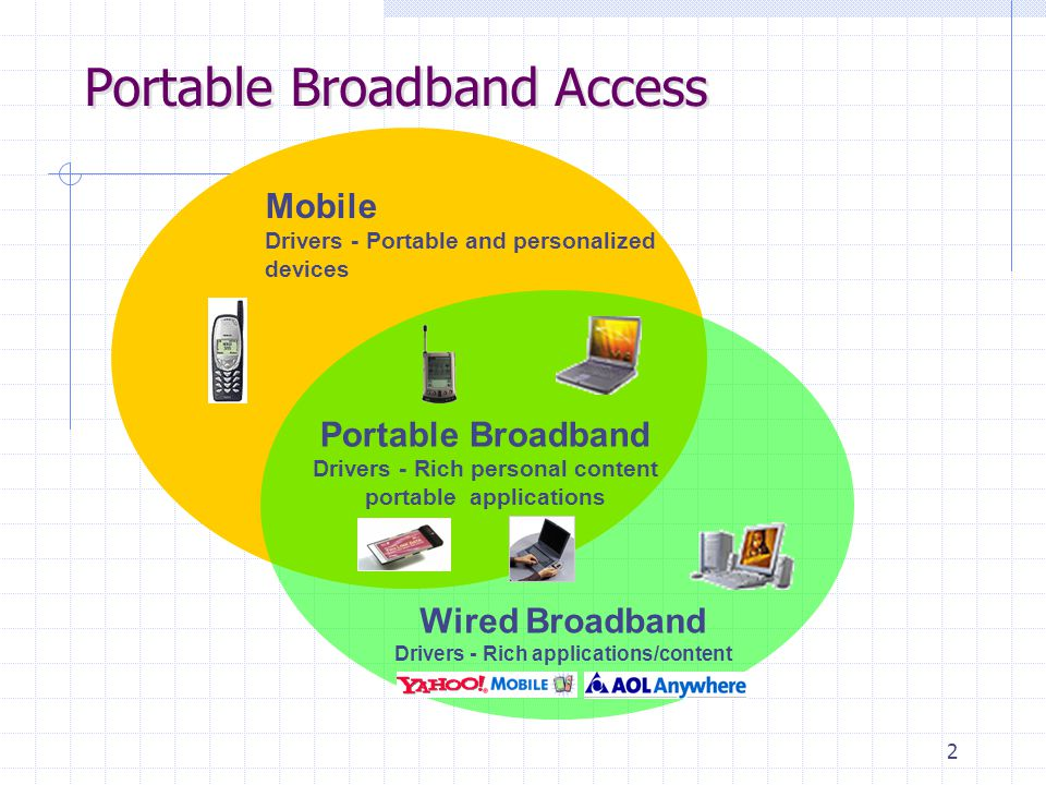 2 Mobile Drivers - Portable and personalized devices Wired Broadband Drivers - Rich applications/content Portable Broadband Access Portable Broadband