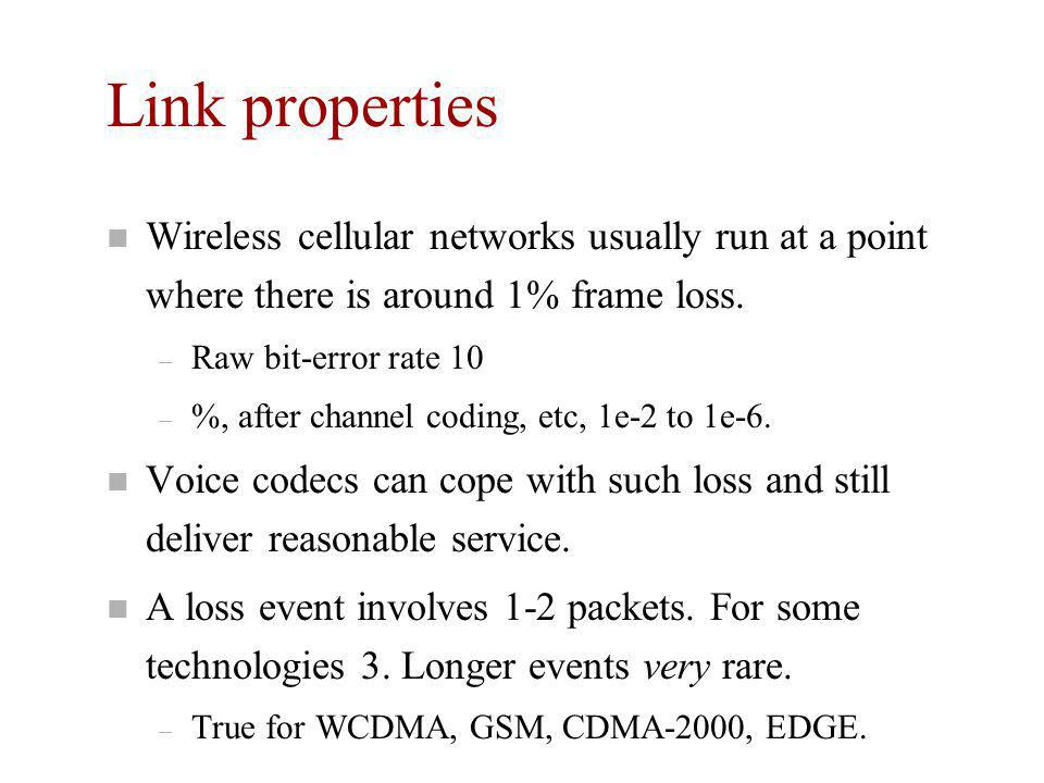 IP voice packet 20+8+12+24 40+8+12+24